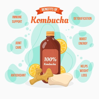 Concept d'avantages du thé kombucha