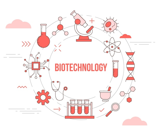Concept de biotechnologie avec bannière de modèle de jeu d'icônes