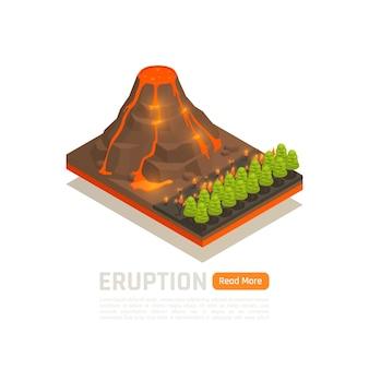 Concept de catastrophe naturelle isométrique avec volcan de titre d'éruption et bouton en savoir plus