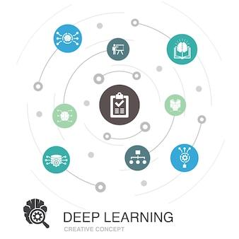 Concept de cercle coloré d'apprentissage en profondeur avec des icônes simples. contient des éléments tels que l'algorithme, le réseau de neurones, l'ia, l'apprentissage automatique