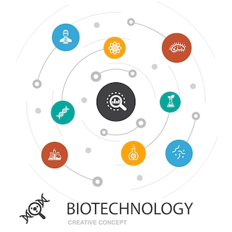 Concept de cercle coloré de biotechnologie avec des icônes simples. contient des éléments tels que l'adn, la science, la bio-ingénierie, la biologie