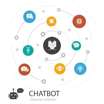 Concept de cercle coloré de chatbot avec des icônes simples. contient des éléments tels que l'assistant vocal, le répondeur automatique, le chat, la technologie
