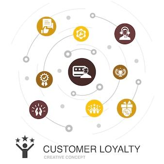 Concept de cercle coloré de fidélité client avec des icônes simples. contient des éléments tels que la récompense, la rétroaction, la satisfaction, la qualité
