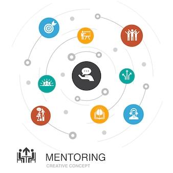 Concept de cercle coloré de mentorat avec des icônes simples. contient des éléments tels que la direction, la formation, la motivation, le succès