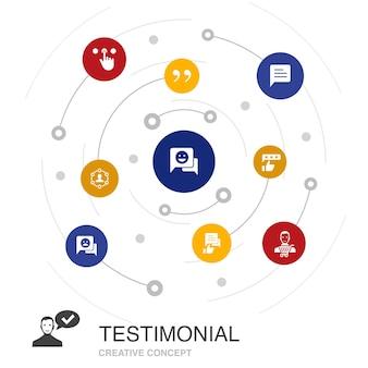 Concept de cercle coloré de témoignage avec des icônes simples. contient des éléments tels que rétroaction, recommandation, examen, commentaire