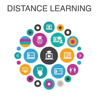 Concept de cercle d'infographie d'apprentissage à distance. éléments d'interface utilisateur intelligents formation en ligne, webinaire, processus d'apprentissage, cours vidéo