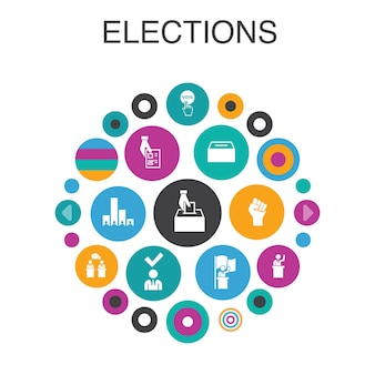Concept de cercle d'infographie d'élections. éléments de l'interface utilisateur intelligente vote, urne, candidat, sortie du sondage