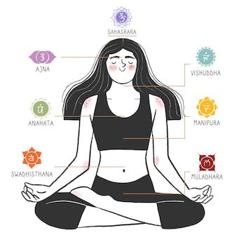 Concept de chakras avec femme détendue