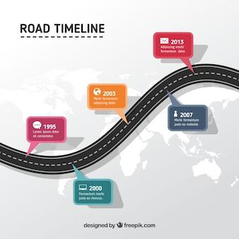 Concept de chronologie infographie avec route