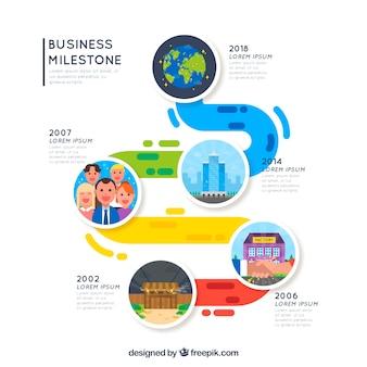 Concept de chronologie de l'infographie