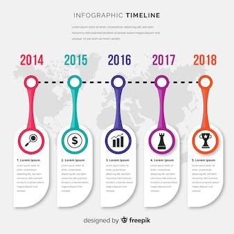 Concept de chronologie d'infographie