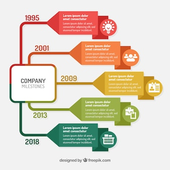 Concept de chronologie infographique coloré