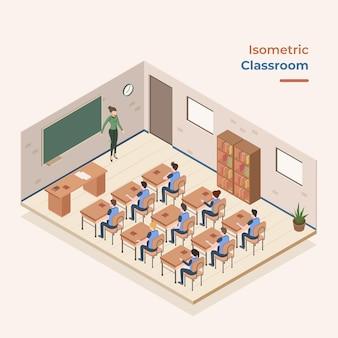 Concept de classe isométrique