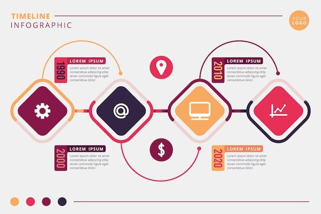 Concept de collection infographique chronologie
