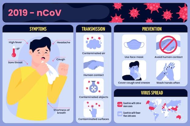 Concept de collection infographique de coronavirus