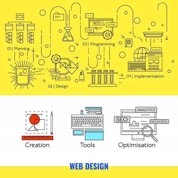 Concept de conception web linéaire