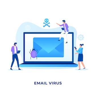 Concept de courrier électronique de virus.