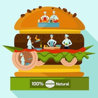 Concept de cuisine