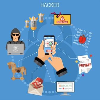 Concept de cybercriminalité avec pirate informatique