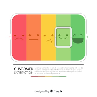 Concept de satisfaction client