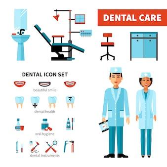 Concept de dentiste