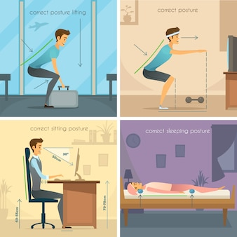 Concept de design posture 2x2
