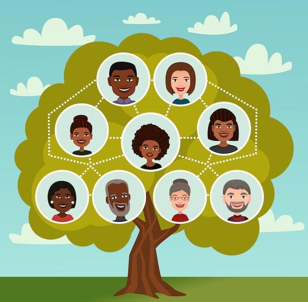 Concept de dessin animé de grand arbre généalogique avec des icônes d'avatar