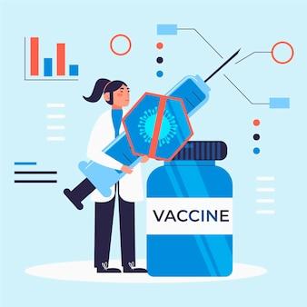 Concept de développement de vaccins et de traitements