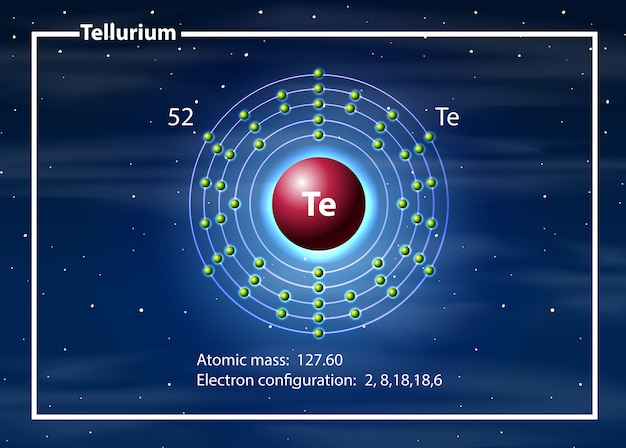 Concept de diagramme d'atome de tellure