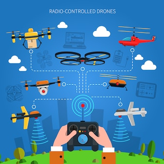 Concept de drones radiocommandés