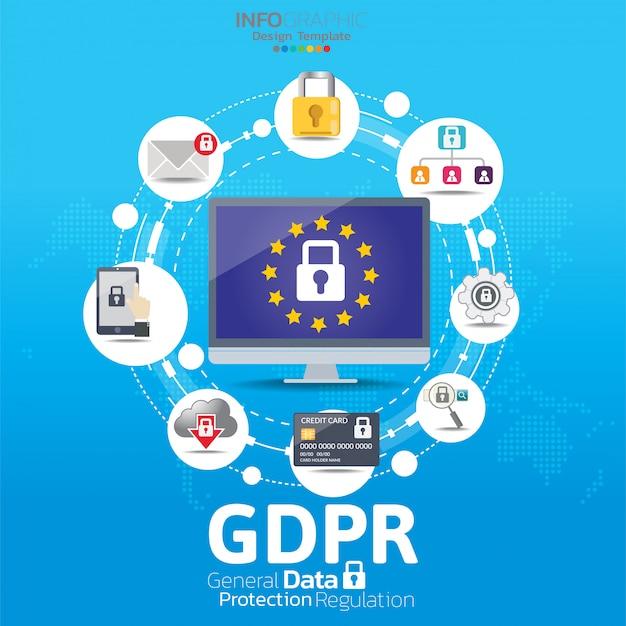 Concept du règlement général sur la protection des données (gdpr).