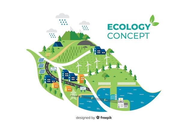 Concept d'écologie plat d'une ville dans une feuille