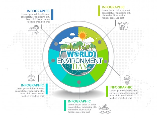 Concept d'écologie avec la ville verte. concept de l'environnement mondial.