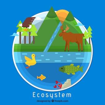 Concept d'écosystème dans un style plat