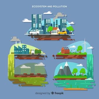 Concept d'écosystème et de pollution
