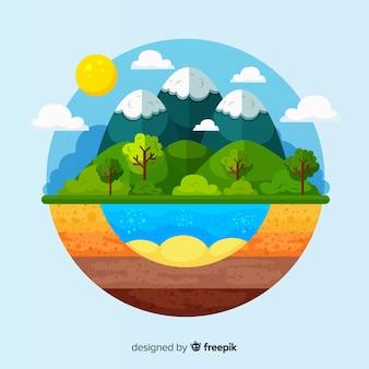 Concept d'écosystème rond