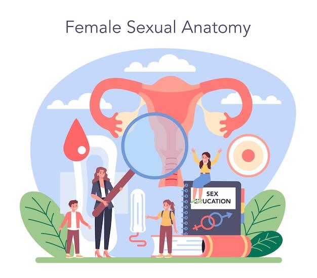 Concept d'éducation sexuelle.