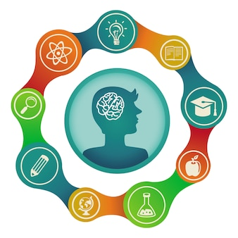Concept d'éducation de vecteur - cerveau et créativité
