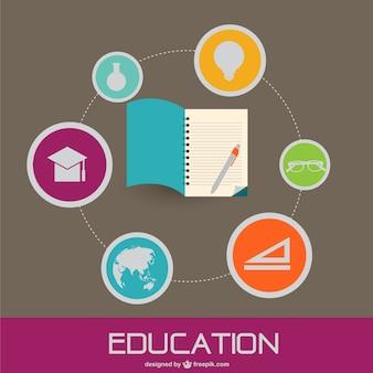 Concept d'éducation vecteur d'image plat