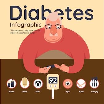 Concept d'éléments infographiques de diabète.