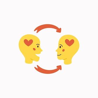 Concept d'empathie et d'échange d'émotions