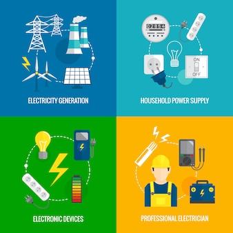 Concept d'énergie électrique