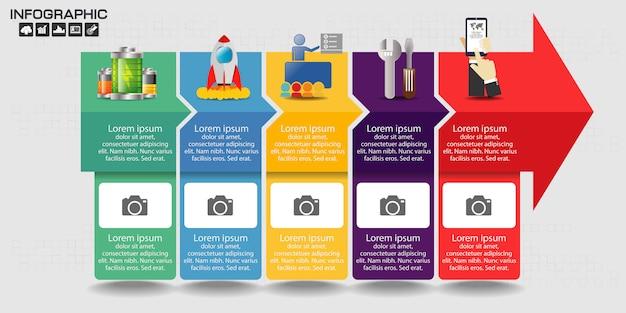 Concept d'entreprise avec cinq options
