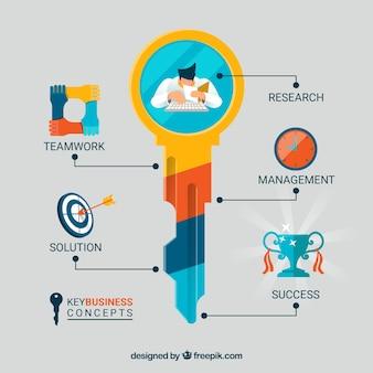 Concept d'entreprise clé avec un design infographique