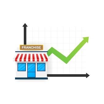 Concept d'entreprise de franchise, système de marketing de franchise.