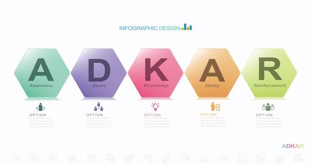 Le concept d'entreprise d'infographie peut être utilisé pour les présentations d'organigrammes graphiques d'informations