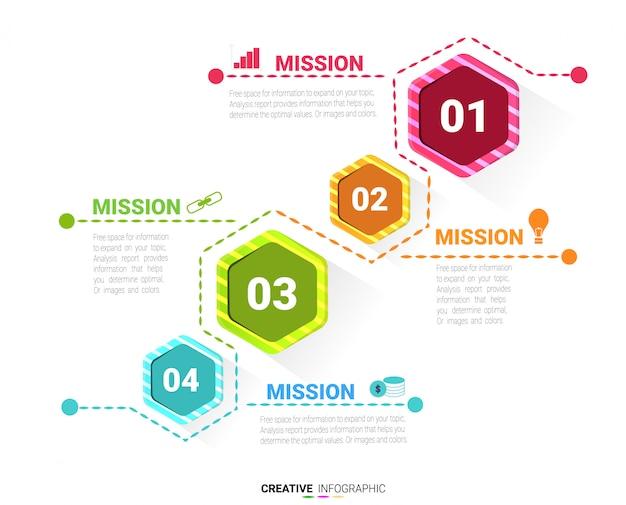 Concept d'entreprise avec quatre options.