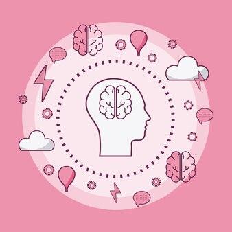 Concept de l'esprit humain