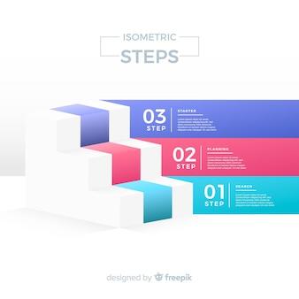 Concept d'étapes infographie isométrique