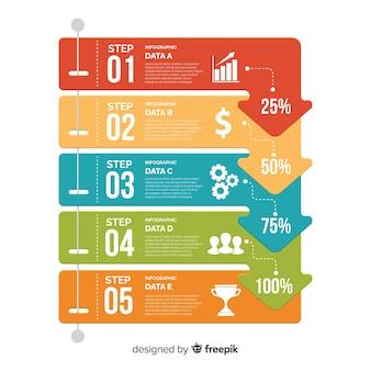 Concept étapes infographiques dans le style plat